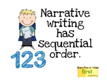 Narrative Writing Flipchart