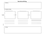 Narrative Writing Flow Map