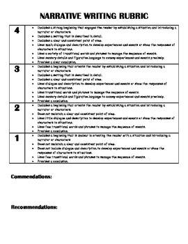 Narrative Writing Grade 4 Common Core