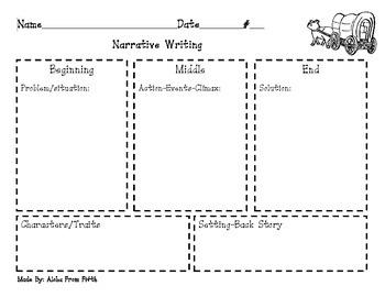 Narrative essay graphic organizer