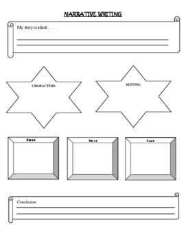 Narrative Writing Graphic Organizer