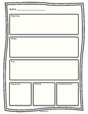 Narrative Writing Graphic Organizer - Beginning, Middle, End