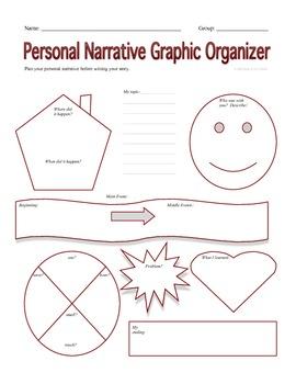 Personal Narrative Writing Graphic Organizer - Common Core - Middle School