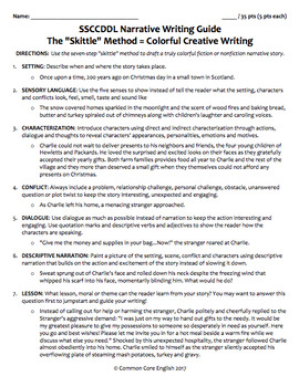 Narrative Writing Graphic Organizer Creative Writing Checklist & Rubric FREE
