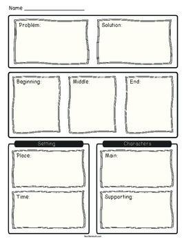 Narrative Writing Graphic Organizer (story elements)