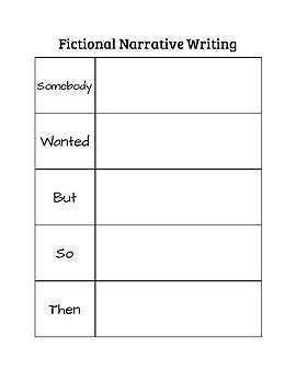 Narrative Writing Graphic Organizers