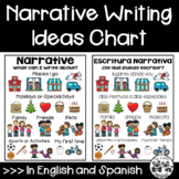 Narrative Writing Ideas Chart