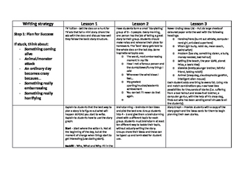 No Prep Narrative Writing Full Unit Based on Seven Steps