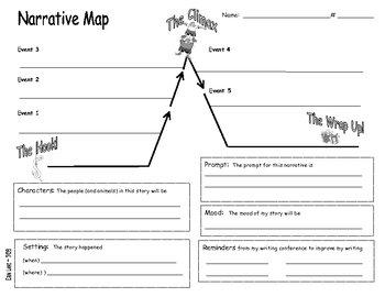 narrative writing map by erin lane teachers pay teachers. Black Bedroom Furniture Sets. Home Design Ideas