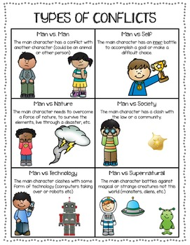 Narrative Writing: Mini Lessons, Graphic Organizers, Planning and Writing Pages