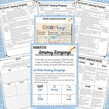 Narrative Writing Mini-lesson Unit Bundle