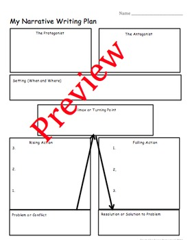 Narrative Writing Organizer With Protagonist/Antagonist ~Story Structure