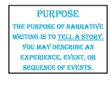 Narrative Writing Poster Pieces