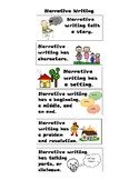 Narrative Writing Poster and Bookmarks