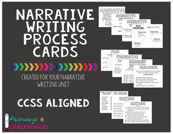 Narrative Writing Process Cards CCSS Aligned