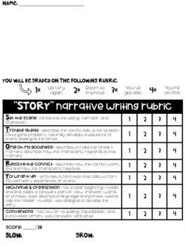 Narrative Writing Resource Pack