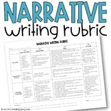 Narrative Writing Rubric Upper & Middle Grades