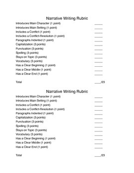 Narrative Writing Rubric