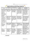 Narrative Writing Rubric- Third Grade