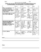 Narrative Writing Rubric 6-8 (standards-based)