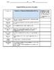 Narrative Writing Rubric & Student Self Assessment Common Core Grade 5