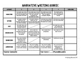 Narrative Writing Rubric (Upper Elementary)
