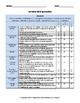 Narrative Writing Rubric and Checklist for 8th Grade