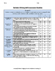 Narrative Writing Rubric and Checklist for 5th Grade