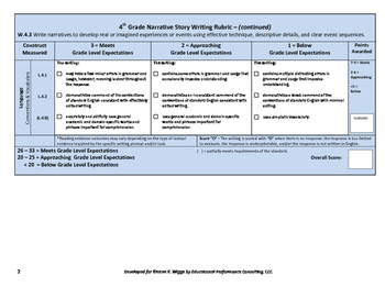 Narrative Writing Rubric and Checklist for 4th Grade