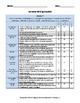 Narrative Writing Rubric and Checklist for 7th Grade