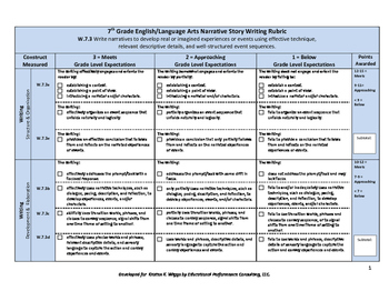 Narrative Writing Rubric and Checklist for 7th Grade