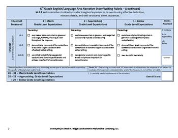 Narrative Writing Rubric and Checklist for 6th Grade