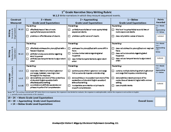 Narrative Writing Rubric and Looks Fors for 1st Grade