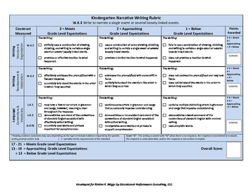 Narrative Writing Rubric and Looks Fors for Kindergarten