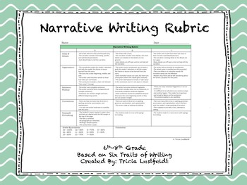 Narrative Writing Rubric for Middle School