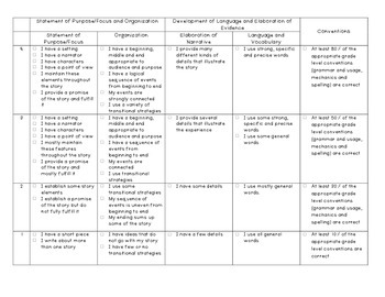 Narrative Writing Rubric in Kid Friendly Language