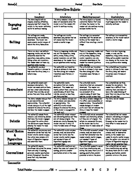 Narrative Writing Rubrics & Prewrite