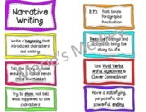 Narrative Writing Rules (Display Posters)