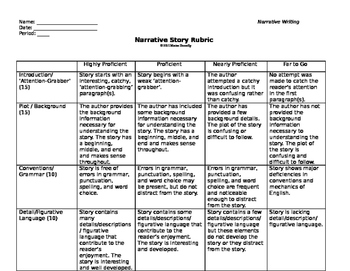Narrative Writing - Short Story Rubric