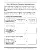 Narrative Writing Skills: Understanding Theme (Common Core Writing)