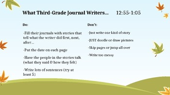 Narrative Writing Slides for Minilessons *Lucy Calkins Aligned*