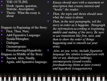 Narrative Writing Start to Finish
