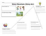 Narrative Writing Story Arc