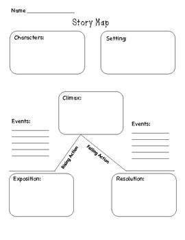 Narrative Writing Story Map Planning Page