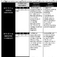 Narrative Writing Student Self-Assessment and Grading Rubric