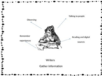 Narrative Writing- Tell a story