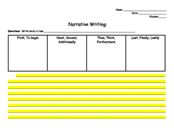 Narrative Writing Template with Illustration Boxes