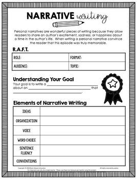 Narrative Writing Unit: 10-Day Personal Narrative Writing Unit (CCSS Aligned)