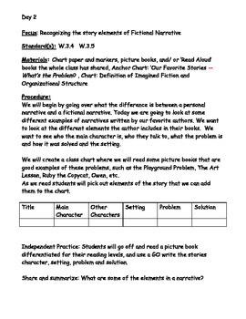 Narrative Writing Unit Plan