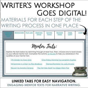Distance Learning: Narrative Writing Workshop Makerspace on Google Slides